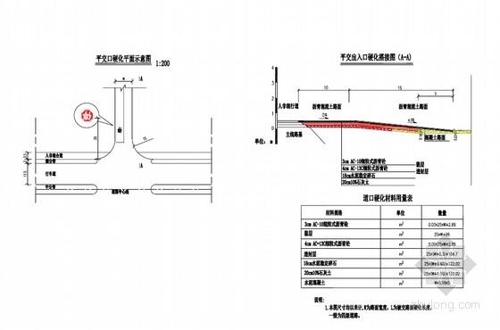 一级公路改建工程交叉路面结构套图(8张)