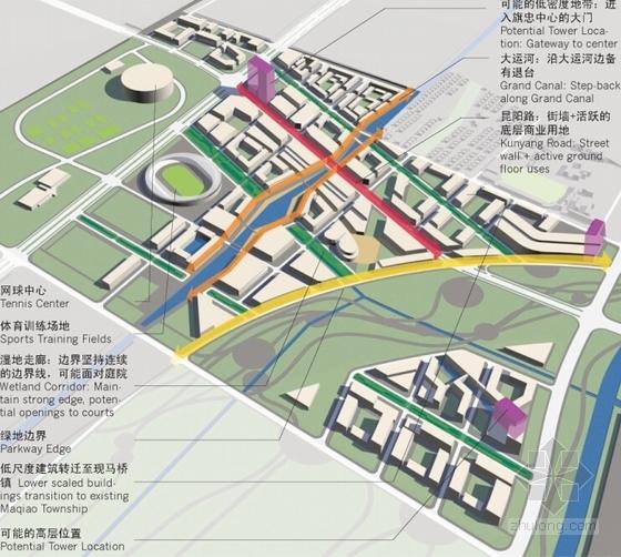 大型生态体育中心规划设计分析图