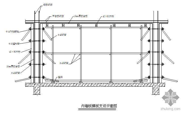 苏州某高层地下室模板施工方案(有计算)