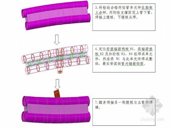 特大桥(76+160+76)m连续梁拱钢管拱制造安装专项施工方案156页(附图丰富)