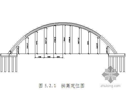 大跨度钢筋混凝土拱施工工法(跨度115m 鲁班奖)