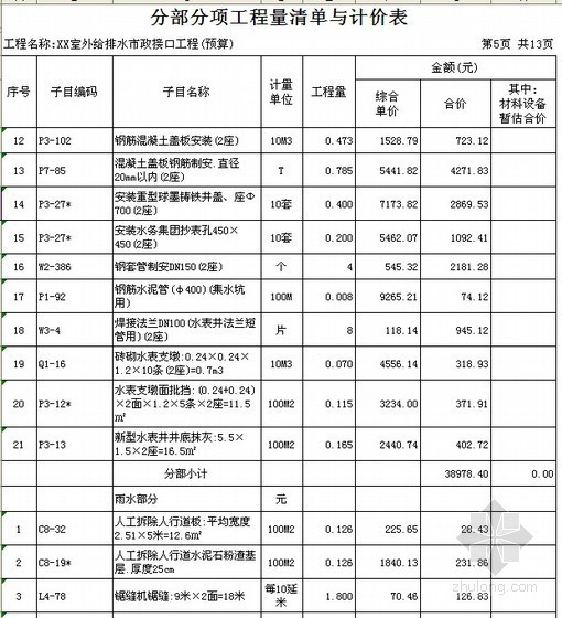 [深圳]室外给排水市政接口工程预算书