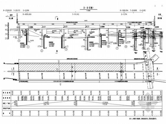 32+2x50+32m变截面预应力混凝土连续箱梁桥超全设计图(440张引桥设计老桥加固照明管线)