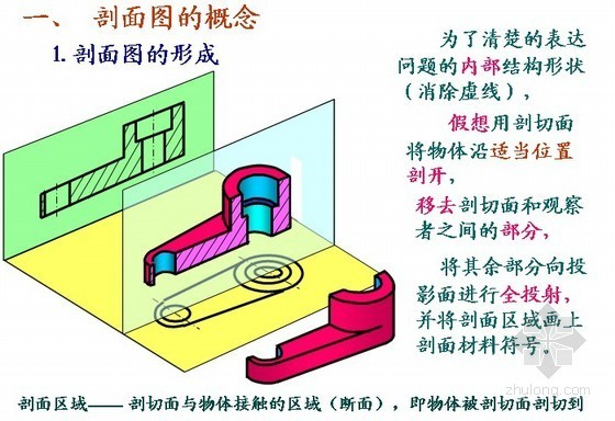 建筑工程识图(图样画法)