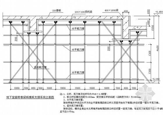 [福建]框剪结构住宅楼工程高支模施工方案