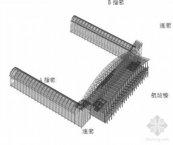 武汉某机场航站楼钢结构施工组织设计(钢结构桁架 鲁班奖 现场拼接)