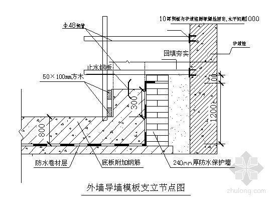 某大型工程模板技术交底资料下载-北京某大型博物馆模板施工方案(争创长城杯)
