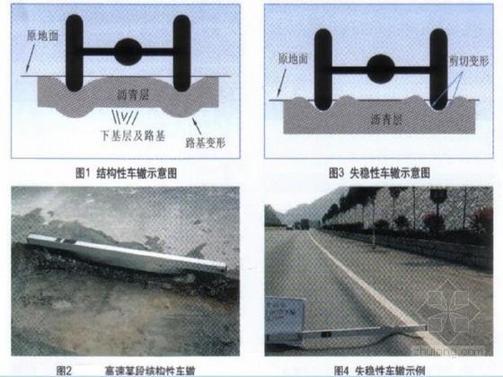 公路工程施工常见质量通病实例与防治措施(附图丰富)