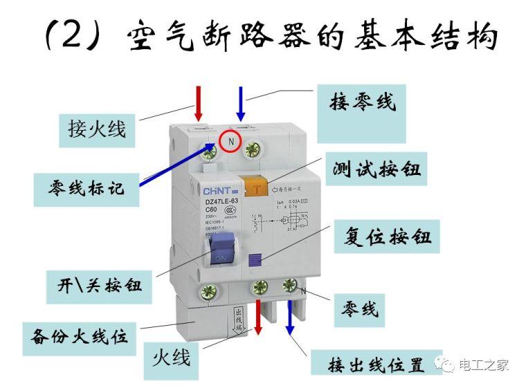 全彩图深度详解照明电路和家用线路_5