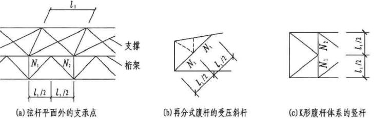 05SG109-1~4《民用建筑工程设计常见问题分析及图示(全套)》_5