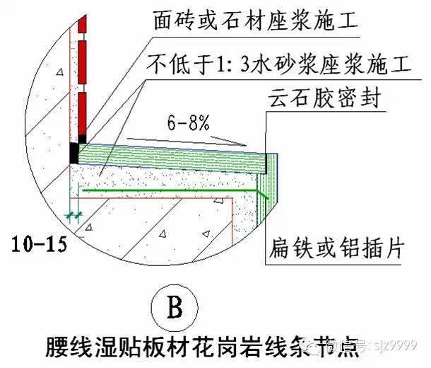 石材墙幕做法——详细节点图_19