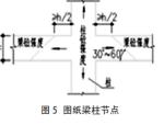 BIM技术在建筑工程施工阶段中的运用