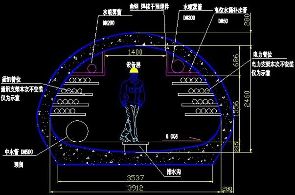 预制装配式地下综合管廊技术及管廊防水培训286页PPT(叠合管廊,异形管廊,钢塑管廊)_4