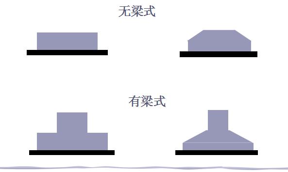 [全国]混凝土及钢筋砼工程(共112页)
