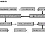 PC装配式工程施工方案