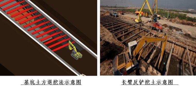 [宁夏]城市地下综合管廊及配套基础设施PPP项目施工组织设计_4