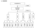 唐山市正泰里惠民园房地产住宅项目实施工作方案(共109页)