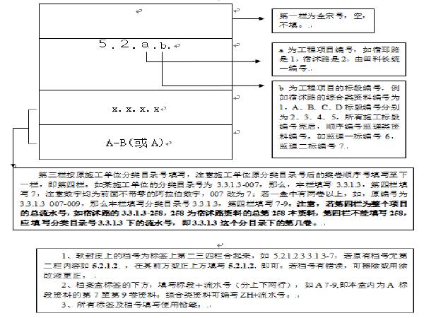 [江苏]交通资料表格(552页)