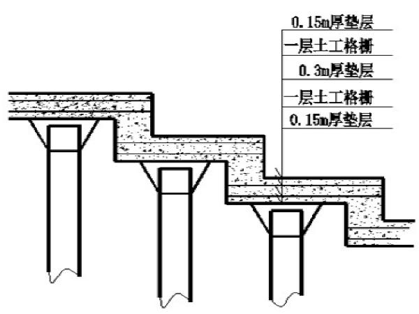 青岛地铁车辆段与综合基地施工组织设计(图文并茂共746页)