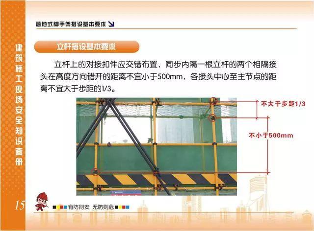 施工现场脚手架搭设标准规范做法画册,实用!_15