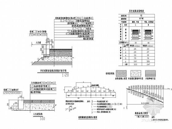 [四川]城市次干道施工图设计142张(道路 排水 挡墙)