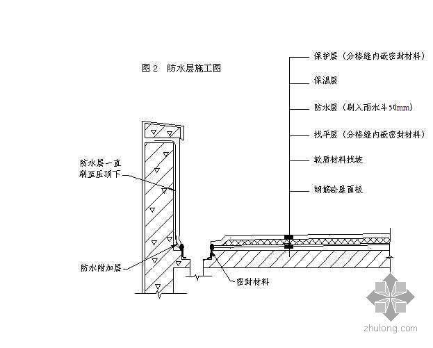 倒置式涂膜防水保温屋面施工工艺
