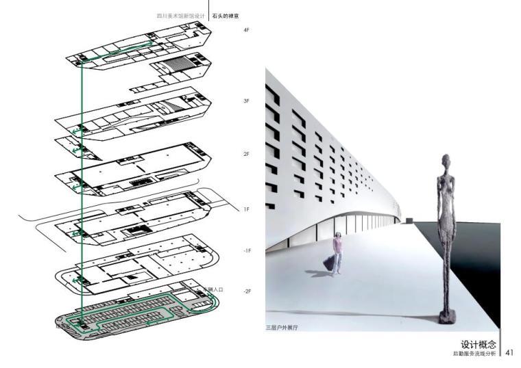 [四川]精品美术馆建筑方案设计(CAD+文本+PPT).-后勤服务流线分析