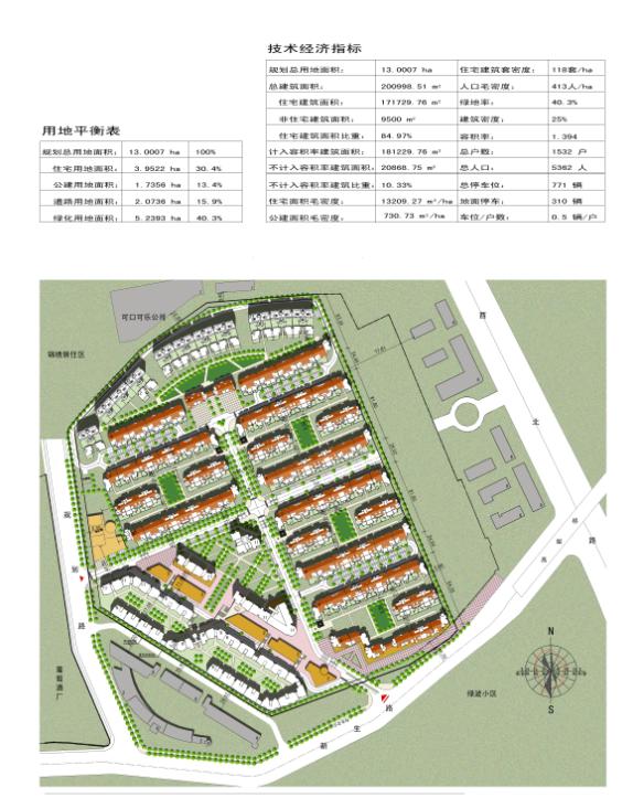 [大连]城市花园建筑设计方案文本
