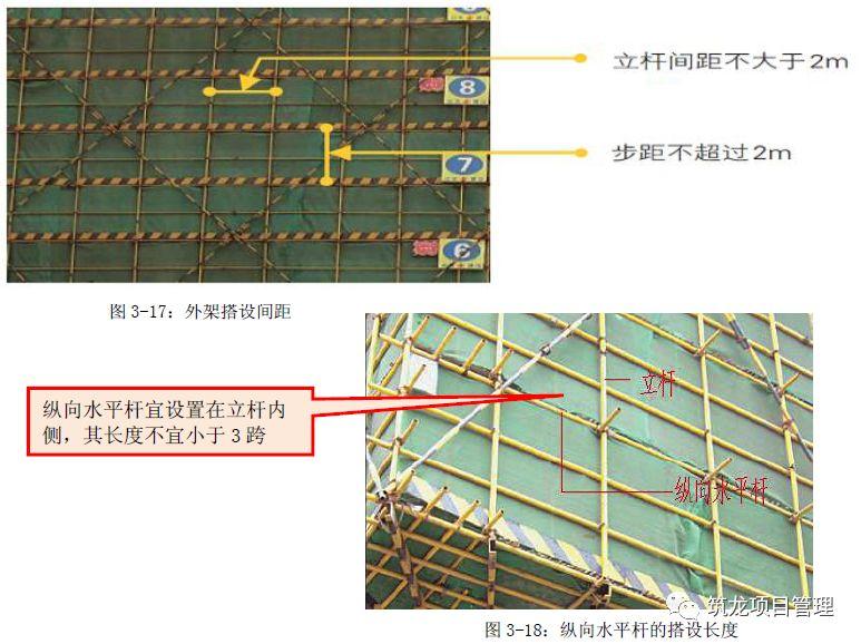 外脚手架及卸料平台安全标准化做法!_17