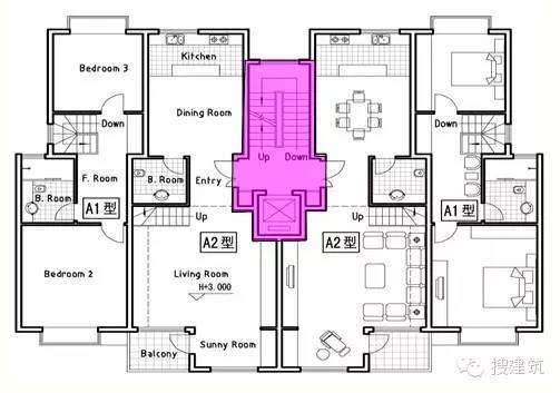 超详细的多层到高层住宅设计标准,骨灰级资料!_7