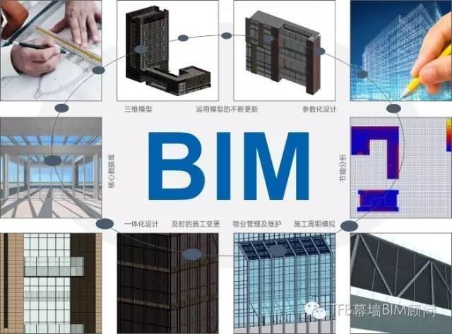BIM的未来趋势,施工总承包OR设计总承包?