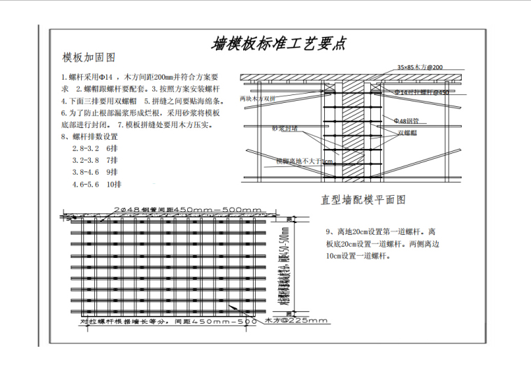 【中建珠海分公司】建筑工程质量标准化图集(200页,附图多)_2