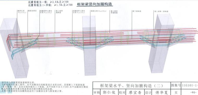 11G101三维平法钢筋图集