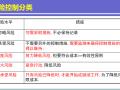 建筑施工项目安全管理实务讲解(103页)