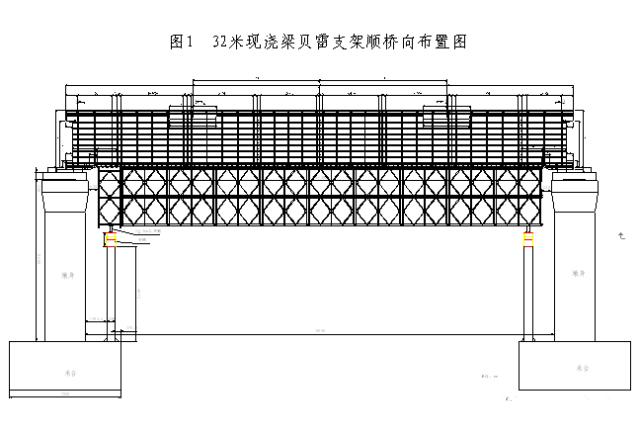 贝雷支架法现浇简支箱梁施工技术
