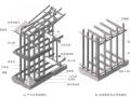 轻型木结构概述(PDF,34页)