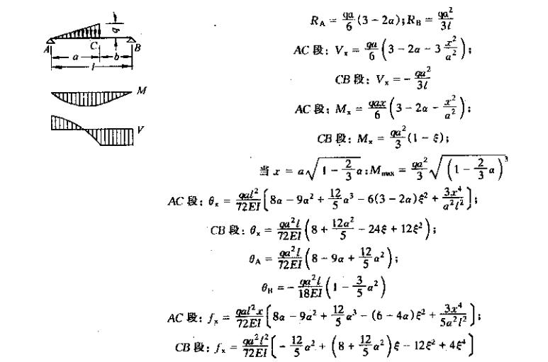 建筑结构静力计算手册(第二版)_3