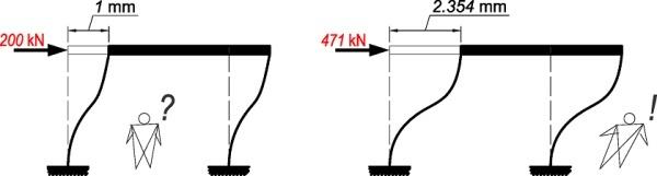 地震力到底是怎么算出来的?[Part.2]