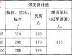 钢板剪力墙技术规程JGJ/T380-2015