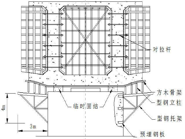 半沙漠区冲积平原616km高速铁路工程施工总价承包投标技术标526页(路桥涵隧轨道)