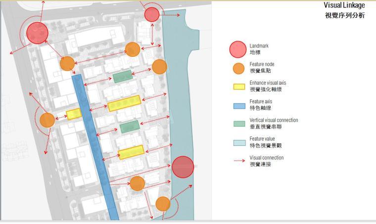 [浙江]某水上乐园公园景观方案设计文本PDF(107页)-視覺序列分析