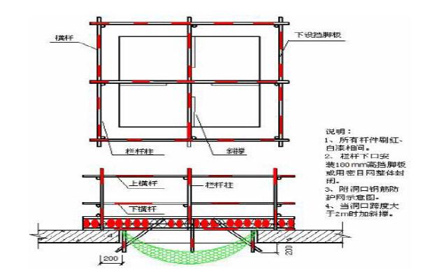[中铁]施工现场安全文明施工管理实施细则(附多图)