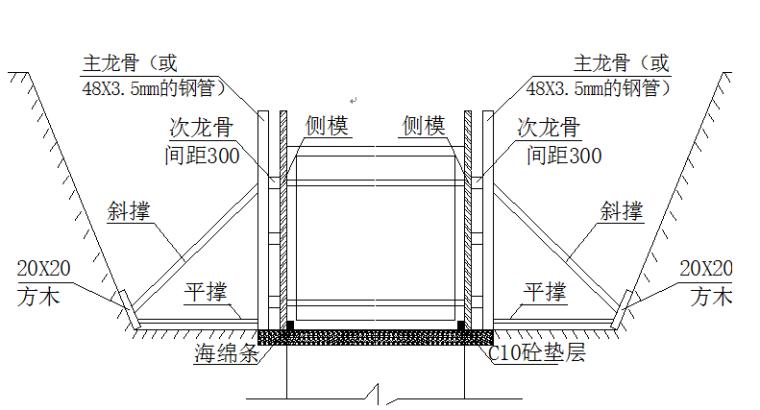 抗滑桩加冠梁以及排水沟施工组织设计方案