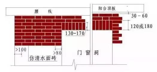 史上最标准的施工图,不是施工员也能一眼看就懂