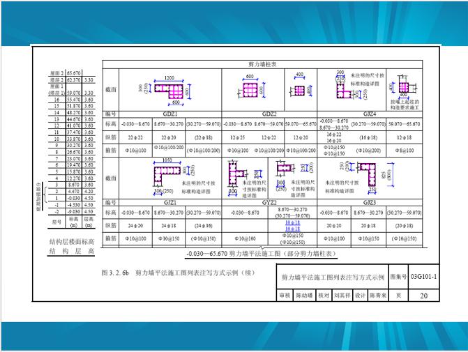 剪力墙识图、配筋设计常见问题及其做法_15