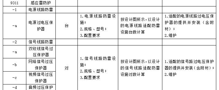 公路工程工程量清单(全)_4