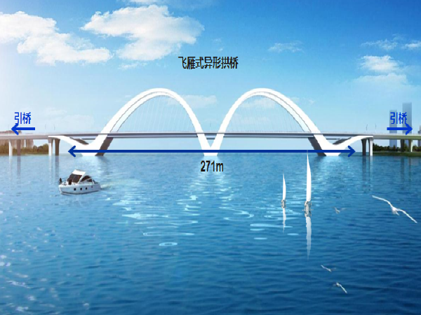 提高大跨度钢箱梁顶推施工精度技术分享(共65页)