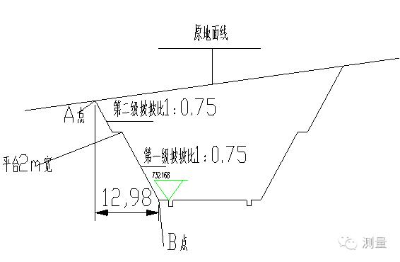 全站仪放边坡开挖线方法_1