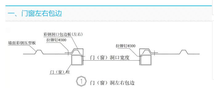 钢结构建筑构造图集[门窗包边]