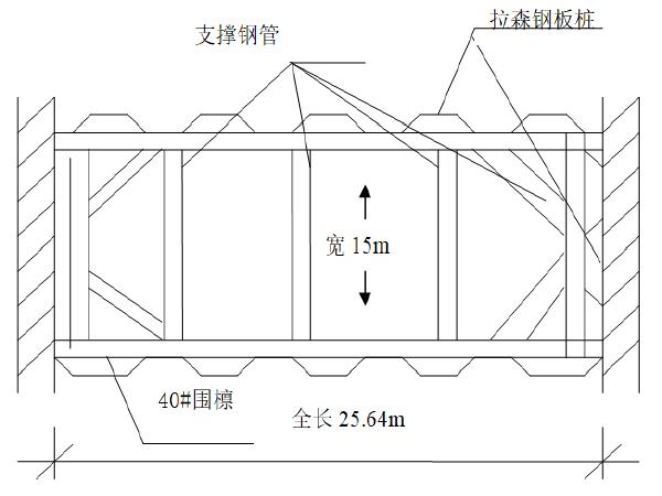广深高速出口片区排水(一期)泵站工程基坑支护方案